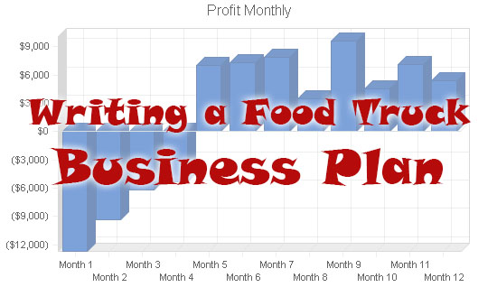 mobile food trucks business plan