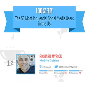 Richard Myrick Named a Top Influential Food Safety