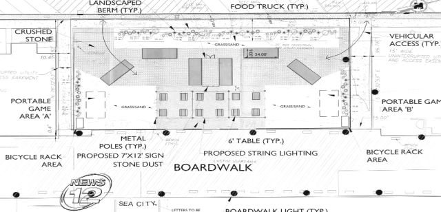 Asbury park residents fight to keep noisy food trucks away for Food truck design plan
