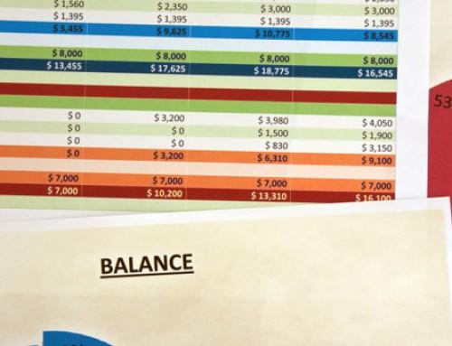 Understanding Food Truck Balance Sheet Basics