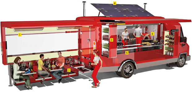 Foodtruck Mockup Mobile Cuisine Food Truck Pop Up Street Food Coverage