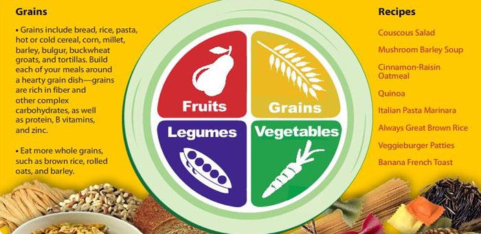 Food Trucks And Vegetarianism