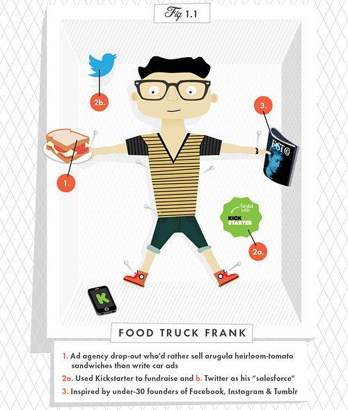 food-truck-frank-mtv