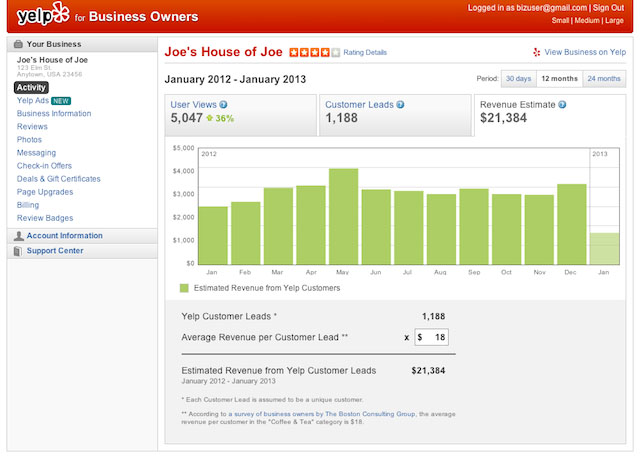 yelp revenue tool
