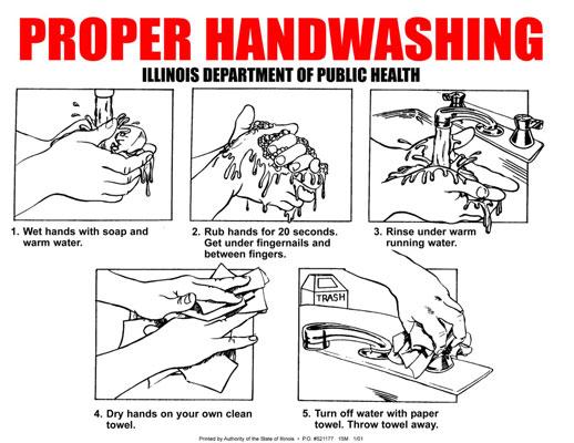 Food Truck Hand Washing