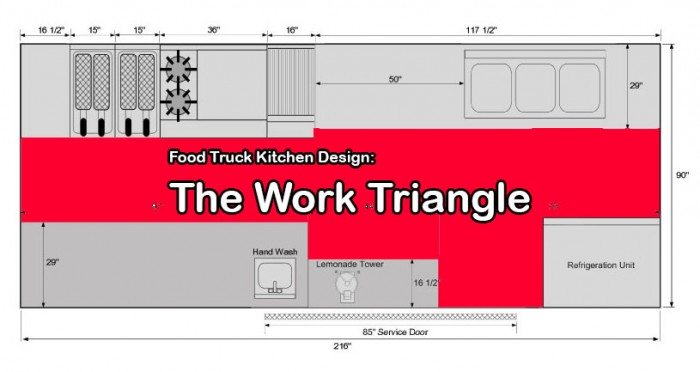 Kitchen Design Triangle food truck kitchen design: the work triangle | mobile cuisine