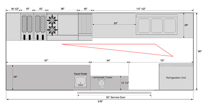Food truck kitchen design the work triangle mobile cuisine for Food truck layout plans