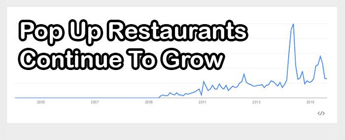 pop up restaurants