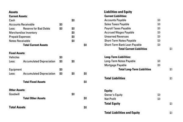 food truck balance sheet sample