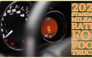 2020 standard mileage